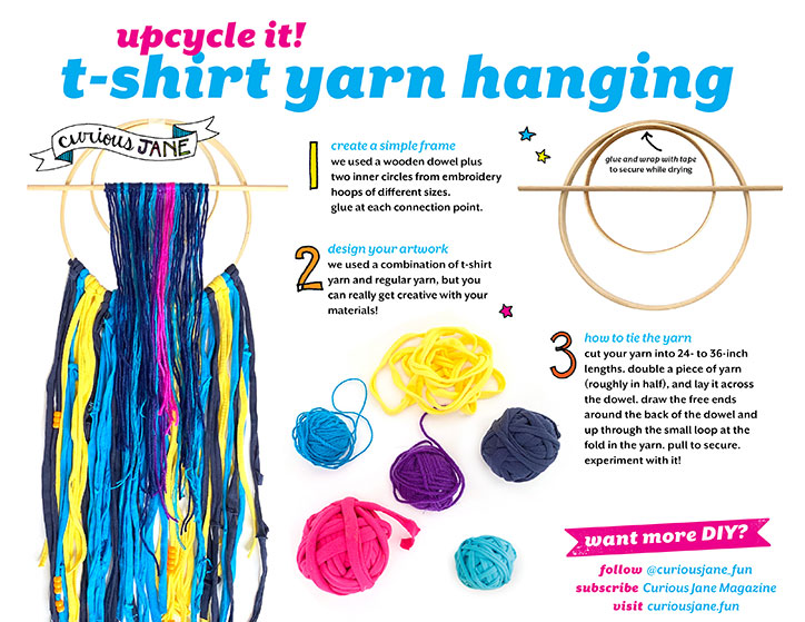 Instructions for how to create a wall hanging out of t-shirt yarn