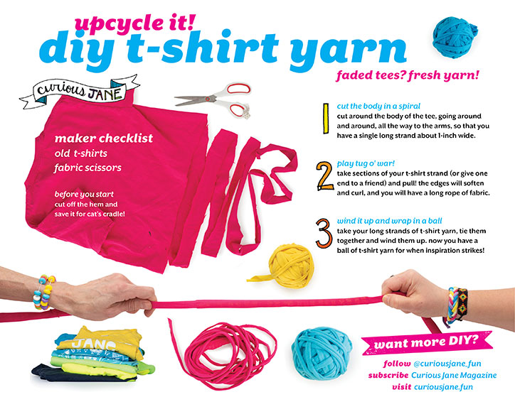 Instructions for how to make yarn out of an old t-shirt